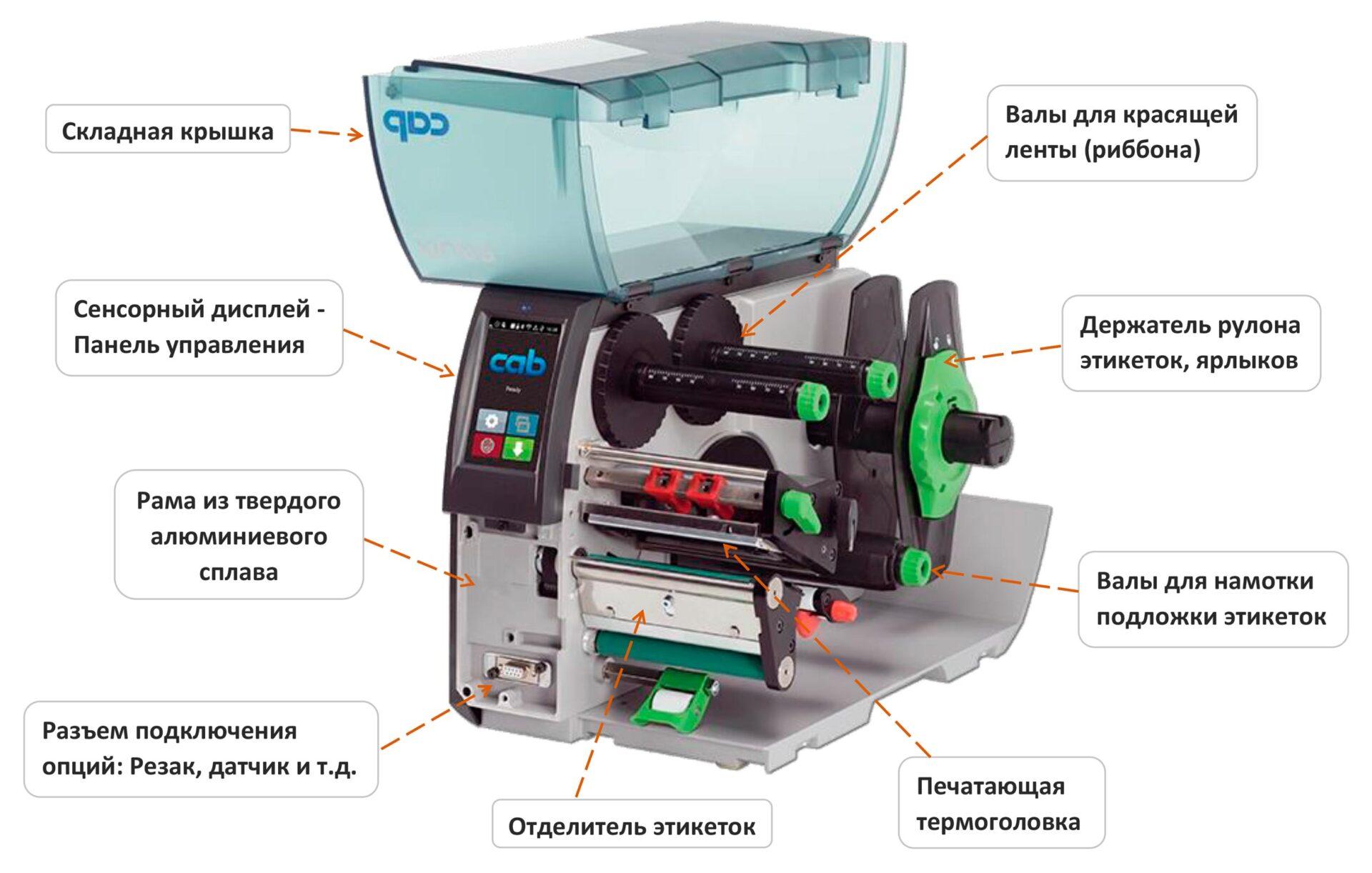 оборудование_для печати_этикеток_cab_sato_zebra_ CAB 1 1